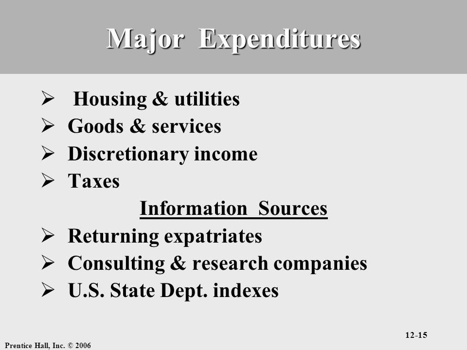 Prentice Hall, Inc. © 2006 12-15 Major Expenditures  Housing & utilities  Goods & services  Discretionary income  Taxes Information Sources  Retu