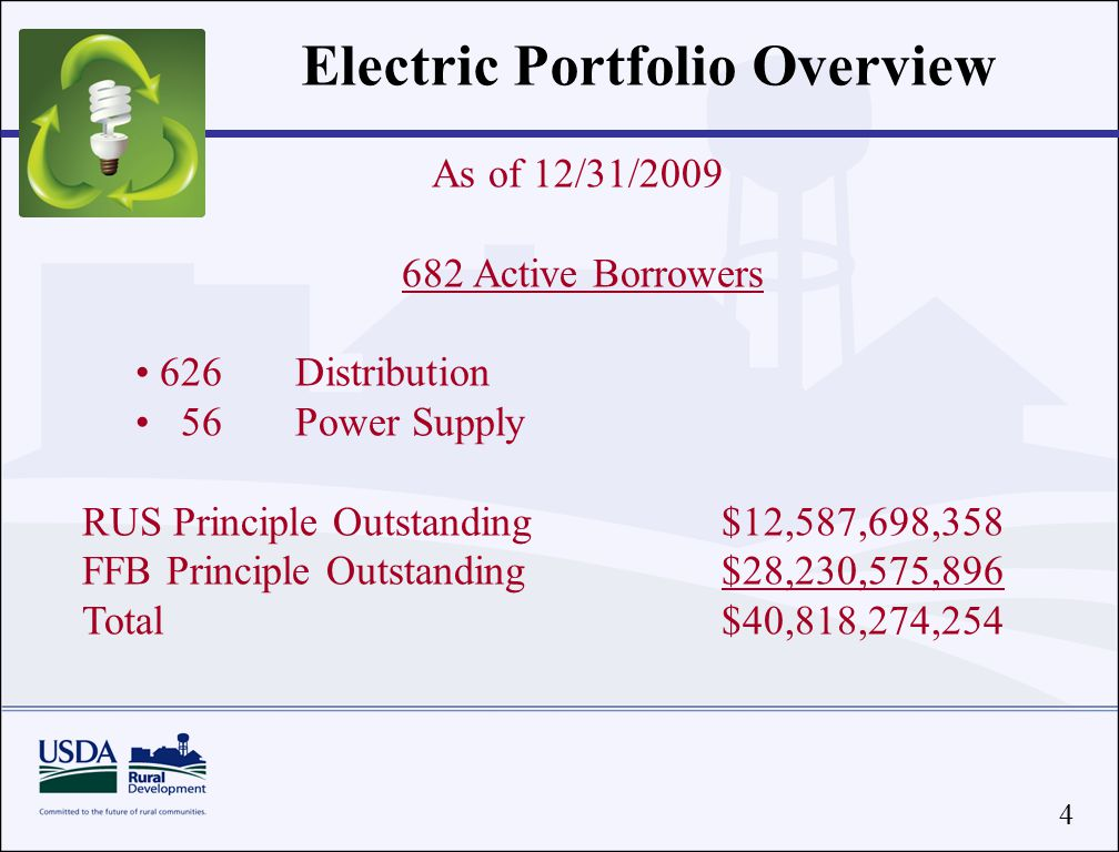 4 Electric Portfolio Overview As of 12/31/2009 682 Active Borrowers 626Distribution 56Power Supply RUS Principle Outstanding$12,587,698,358 FFB Principle Outstanding $28,230,575,896 Total$40,818,274,254