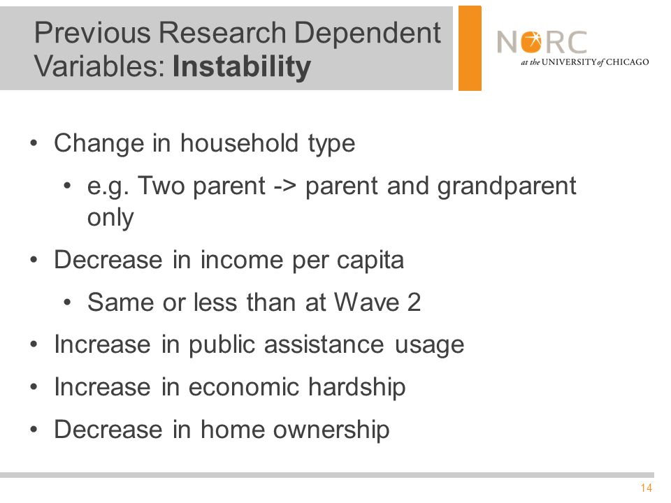 14 Previous Research Dependent Variables: Instability Change in household type e.g.