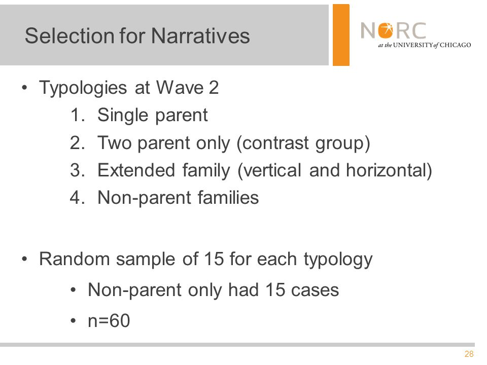 28 Selection for Narratives Typologies at Wave 2 1.Single parent 2.Two parent only (contrast group) 3.Extended family (vertical and horizontal) 4.Non-
