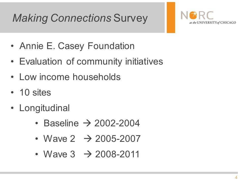 4 Making Connections Survey Annie E.