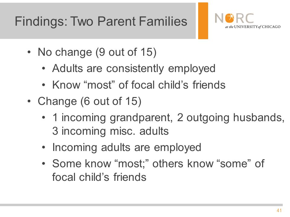 """41 Findings: Two Parent Families No change (9 out of 15) Adults are consistently employed Know """"most"""" of focal child's friends Change (6 out of 15) 1"""