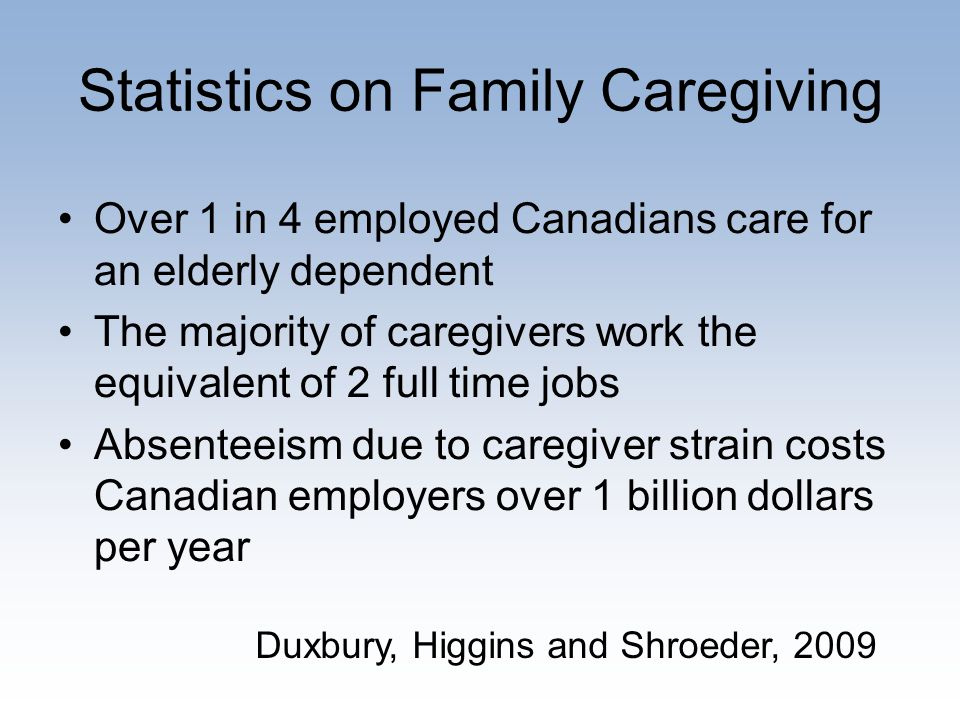 Statistics on Family Caregiving Over 1 in 4 employed Canadians care for an elderly dependent The majority of caregivers work the equivalent of 2 full time jobs Absenteeism due to caregiver strain costs Canadian employers over 1 billion dollars per year Duxbury, Higgins and Shroeder, 2009