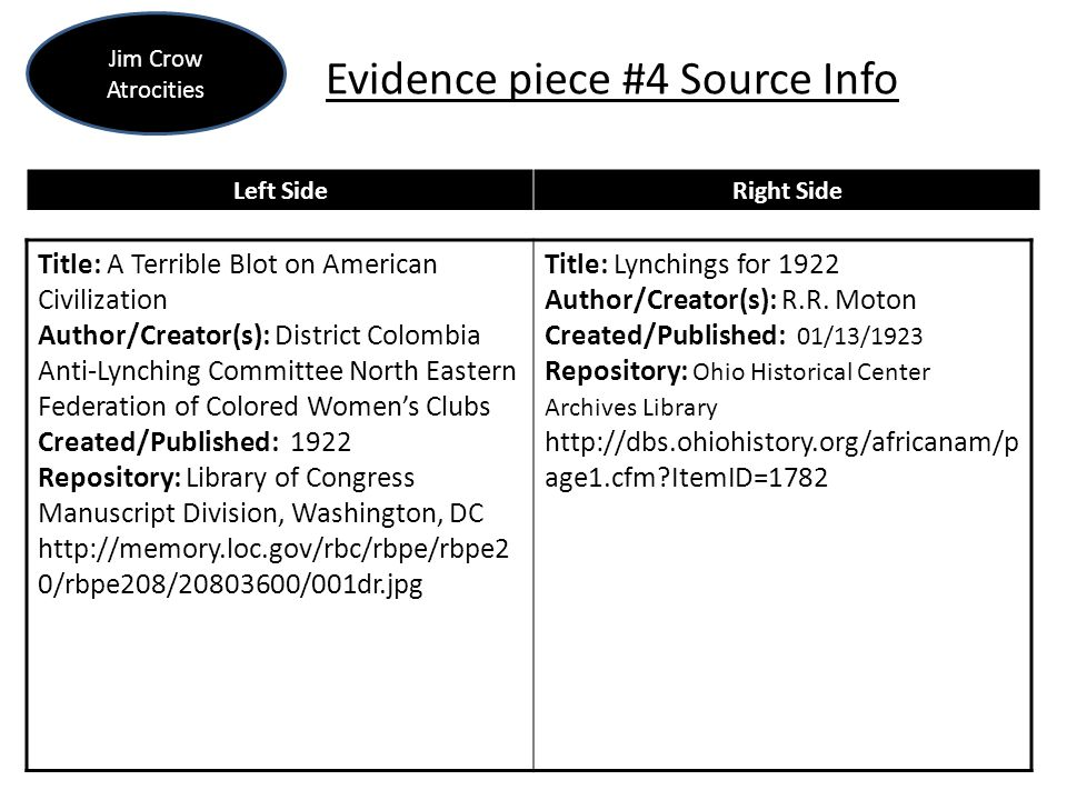 Evidence piece #4 Source Info Jim Crow Atrocities Left SideRight Side Title: A Terrible Blot on American Civilization Author/Creator(s): District Colombia Anti-Lynching Committee North Eastern Federation of Colored Women's Clubs Created/Published: 1922 Repository: Library of Congress Manuscript Division, Washington, DC http://memory.loc.gov/rbc/rbpe/rbpe2 0/rbpe208/20803600/001dr.jpg Title: Lynchings for 1922 Author/Creator(s): R.R.