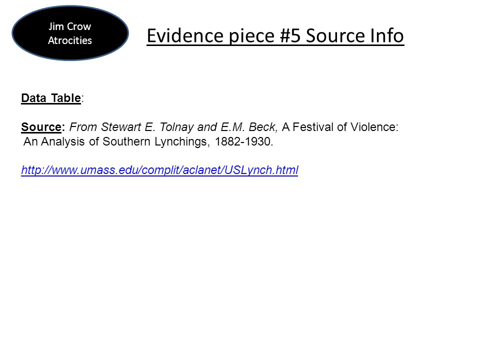 Evidence piece #5 Source Info Jim Crow Atrocities Data Table: Source: From Stewart E. Tolnay and E.M. Beck, A Festival of Violence: An Analysis of Sou