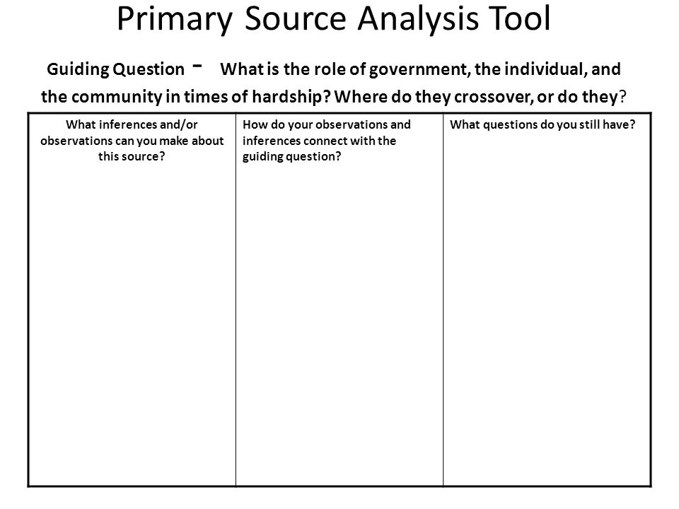 Primary Source Analysis Tool Guiding Question - What is the role of government, the individual, and the community in times of hardship? Where do they