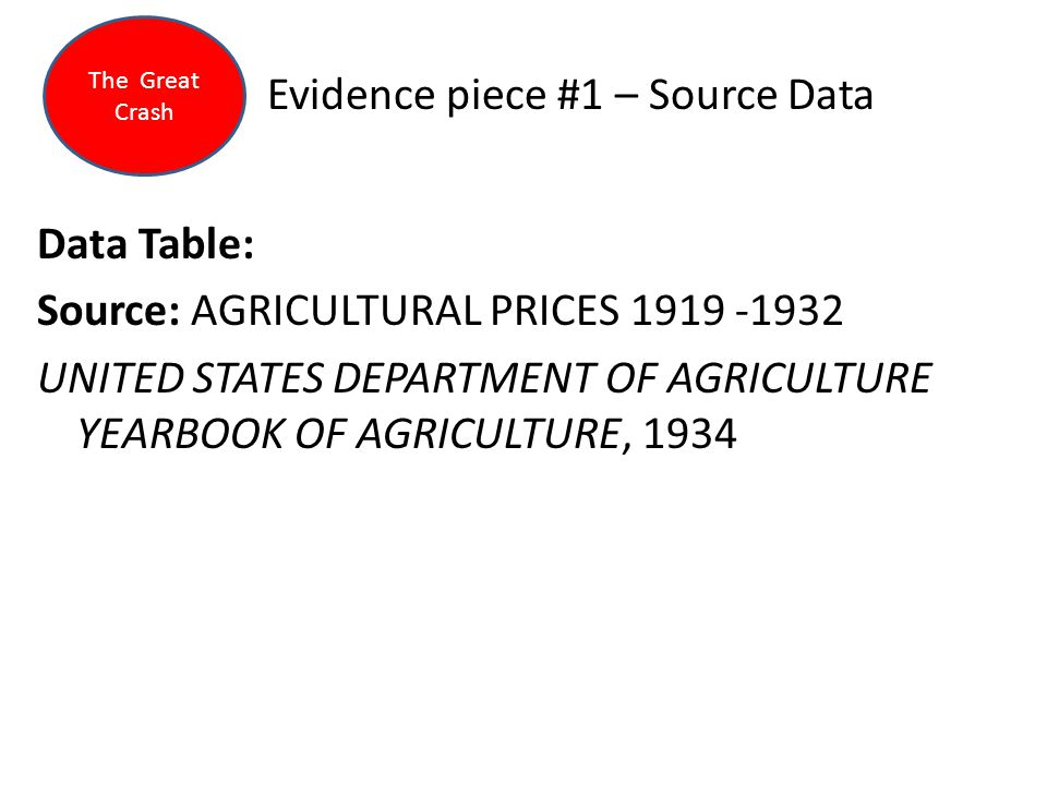 Evidence piece #1 – Source Data Data Table: Source: AGRICULTURAL PRICES 1919 -1932 UNITED STATES DEPARTMENT OF AGRICULTURE YEARBOOK OF AGRICULTURE, 19