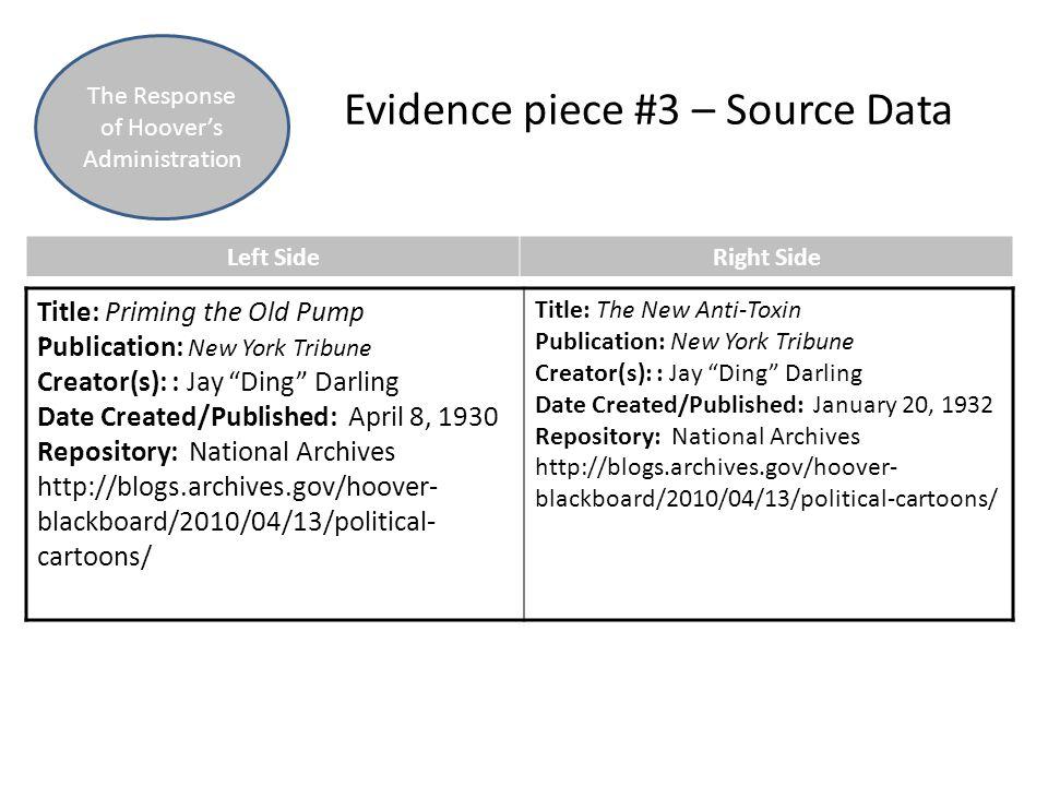 Evidence piece #3 – Source Data.