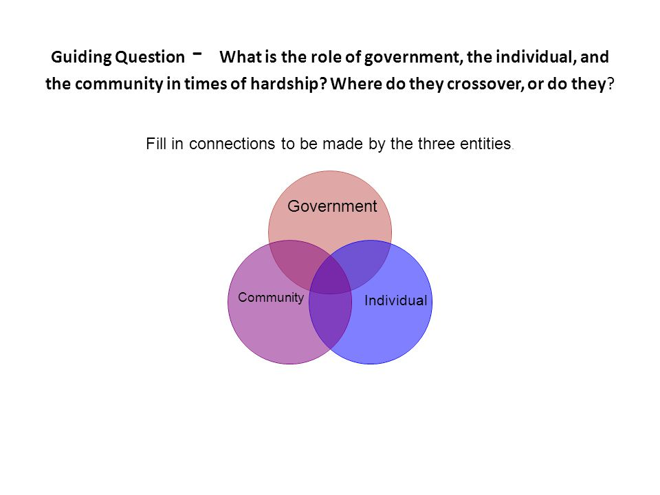 Guiding Question - What is the role of government, the individual, and the community in times of hardship? Where do they crossover, or do they? Fill i