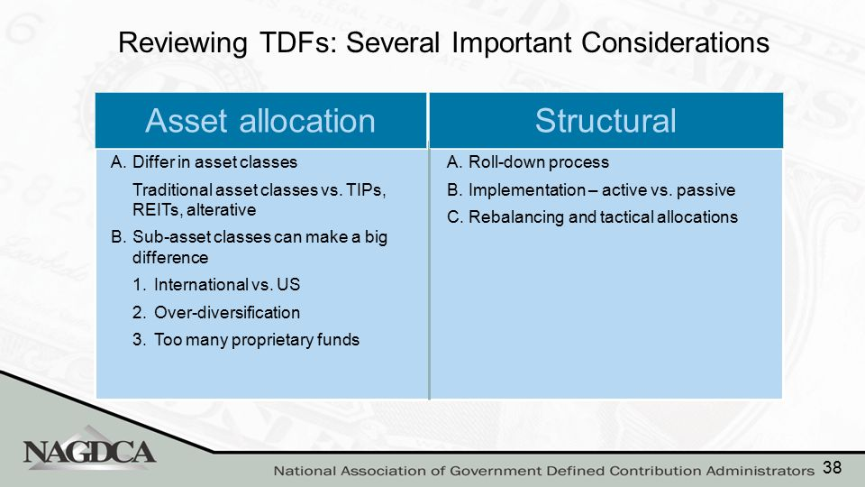 Reviewing TDFs: Several Important Considerations A.Differ in asset classes Traditional asset classes vs. TIPs, REITs, alterative B.Sub-asset classes c