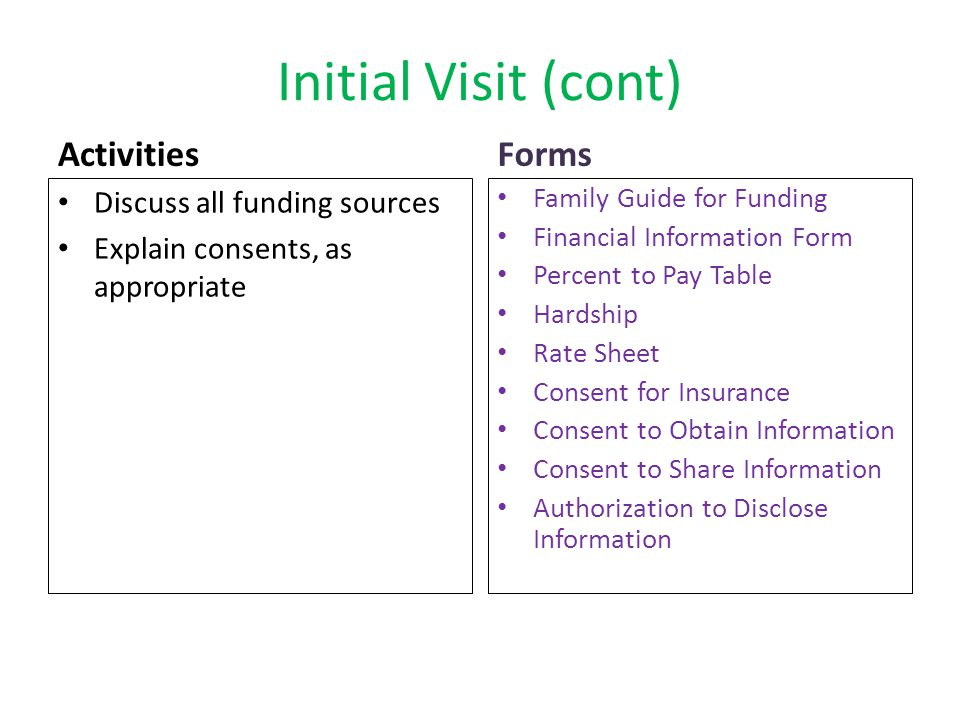Initial Visit (cont) Activities Discuss all funding sources Explain consents, as appropriate Forms Family Guide for Funding Financial Information Form