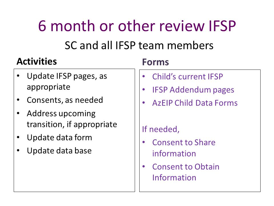6 month or other review IFSP Activities Update IFSP pages, as appropriate Consents, as needed Address upcoming transition, if appropriate Update data