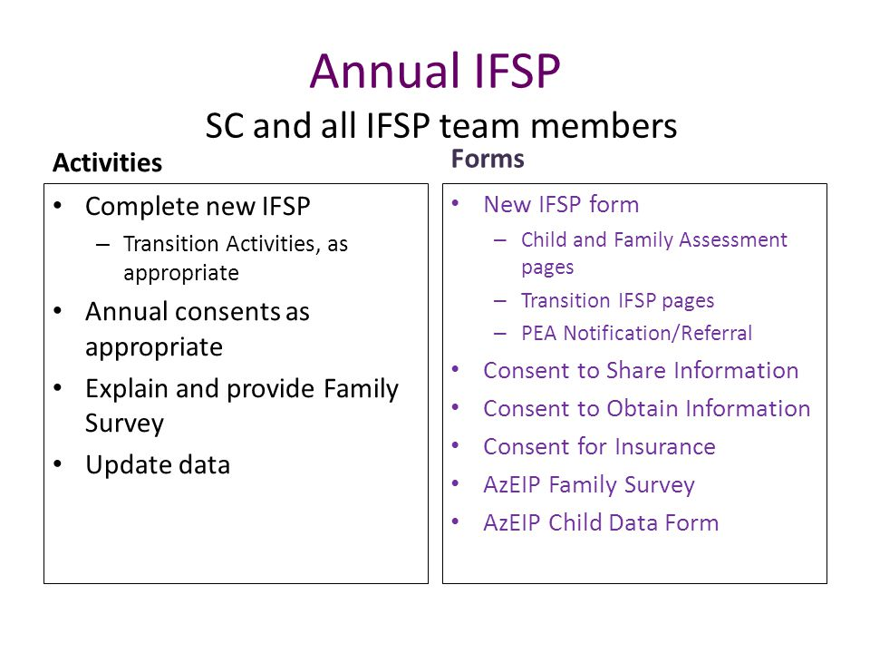 Annual IFSP Activities Complete new IFSP – Transition Activities, as appropriate Annual consents as appropriate Explain and provide Family Survey Upda