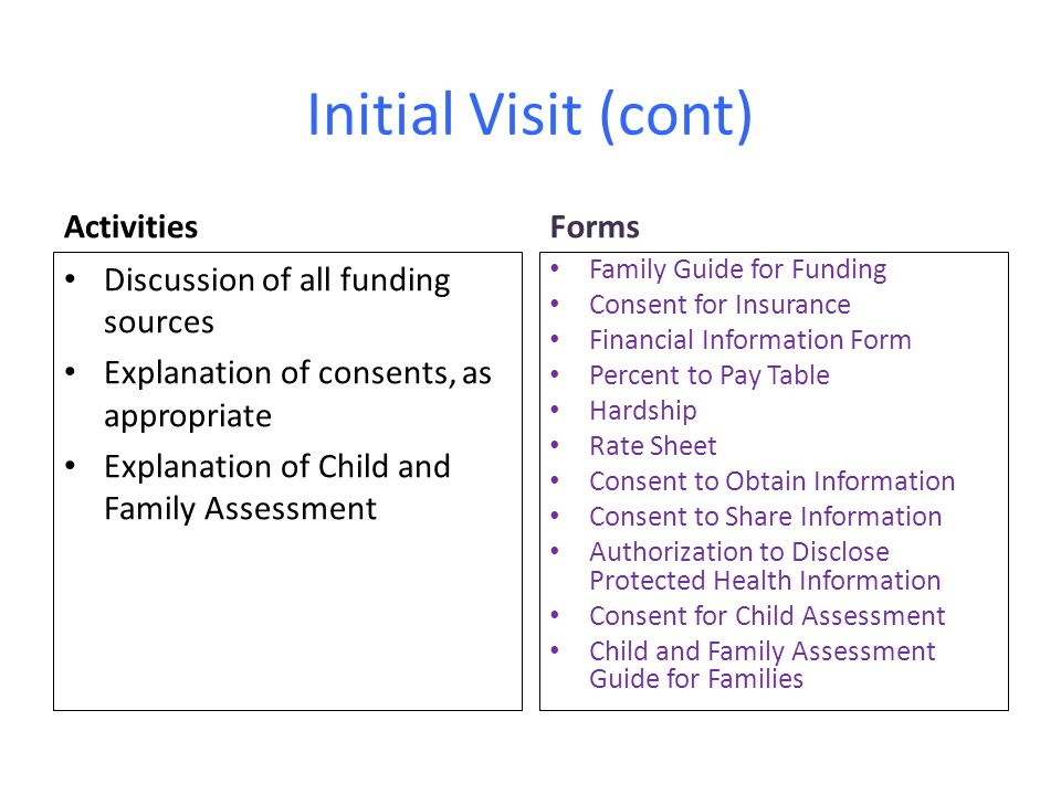 Initial Visit (cont) Activities Discussion of all funding sources Explanation of consents, as appropriate Explanation of Child and Family Assessment F