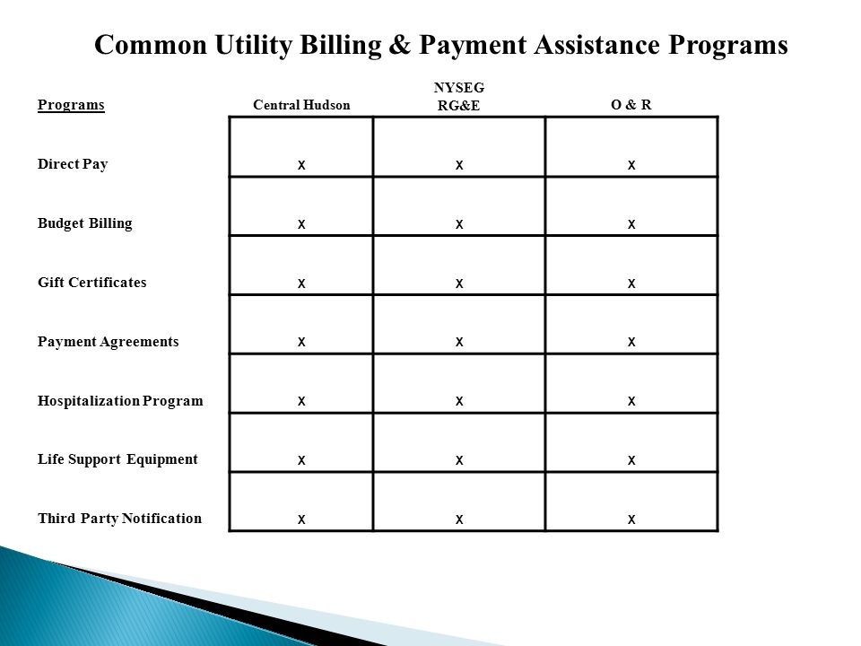 Payment Assistance Programs  Monthly Bill Credit(s) for HEAP recipients  The Neighbor Fund  Orange County Fuel Fund
