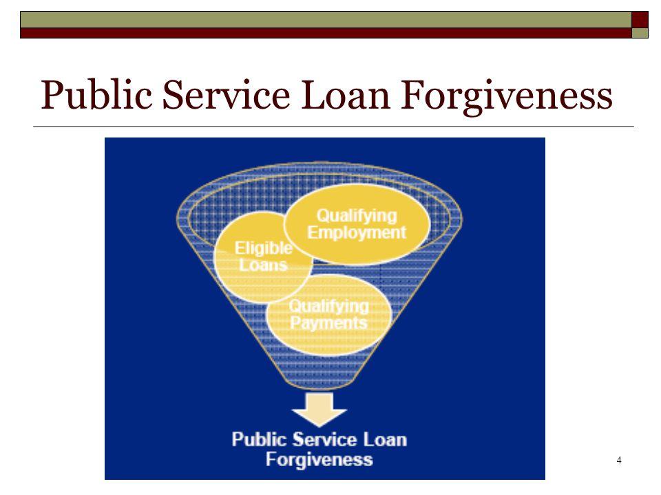 4 Public Service Loan Forgiveness