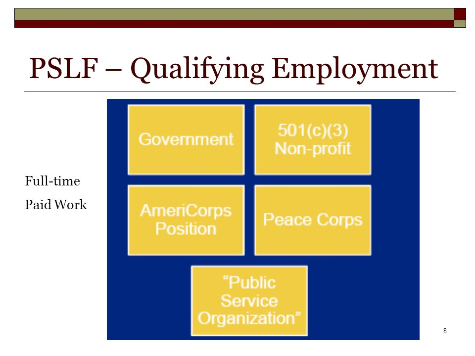 8 PSLF – Qualifying Employment Full-time Paid Work