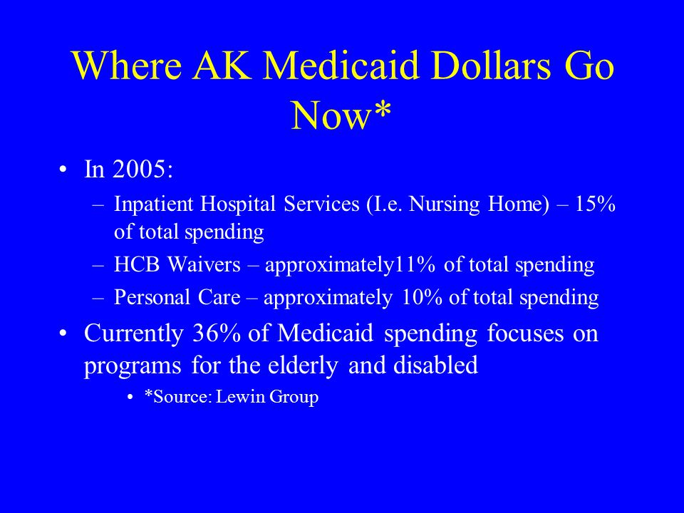 Where AK Medicaid Dollars Go Now* In 2005: –Inpatient Hospital Services (I.e.