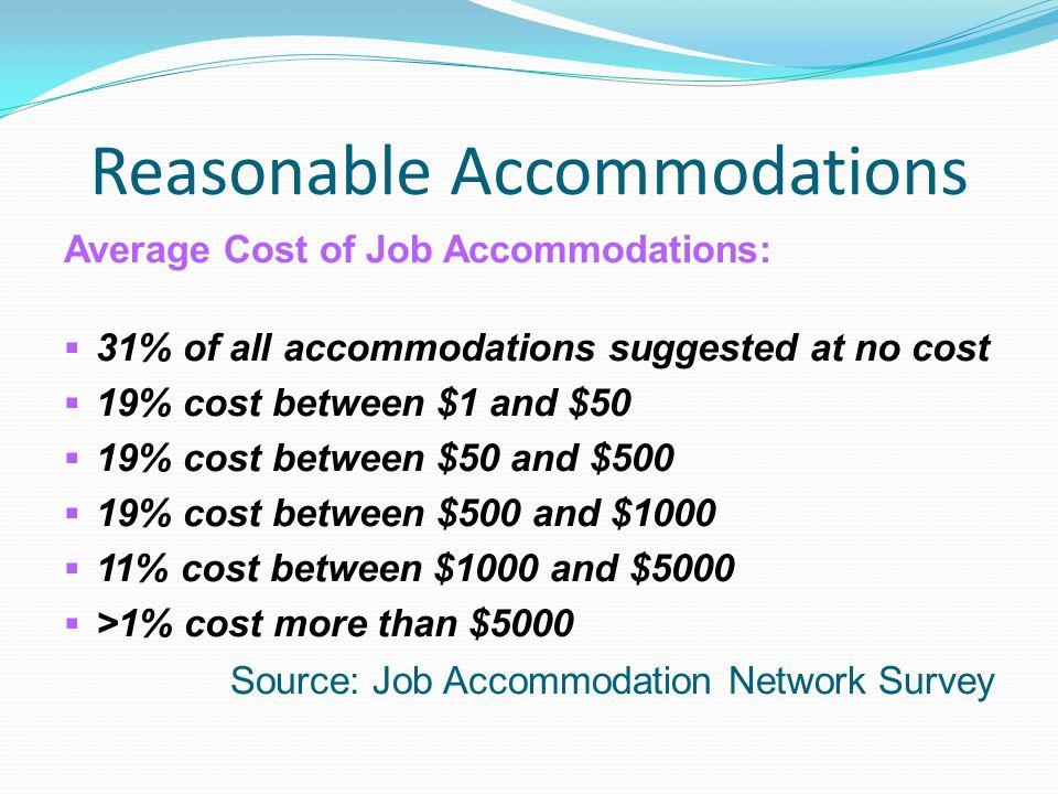 Reasonable Accommodations Average Cost of Job Accommodations:  31% of all accommodations suggested at no cost  19% cost between $1 and $50  19% cost between $50 and $500  19% cost between $500 and $1000  11% cost between $1000 and $5000  >1% cost more than $5000 Source: Job Accommodation Network Survey