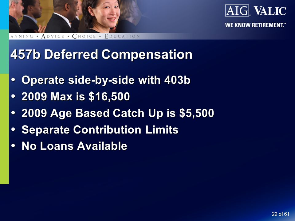 22 of 61 457b Deferred Compensation  Operate side-by-side with 403b  2009 Max is $16,500  2009 Age Based Catch Up is $5,500  Separate Contribution Limits  No Loans Available