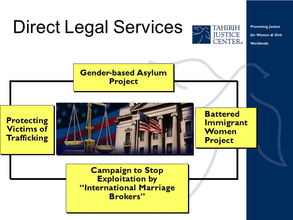 Direct Legal Services Gender-based Asylum Project Campaign to Stop Exploitation by International Marriage Brokers Battered Immigrant Women Project Protecting Victims of Trafficking