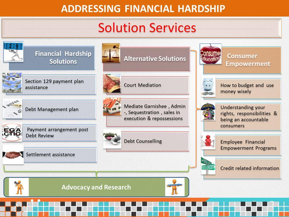 ADDRESSING FINANCIAL HARDSHIP