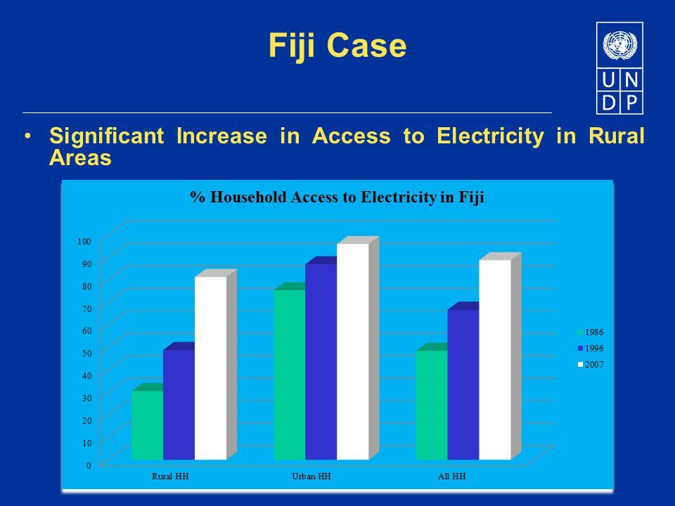 Fiji Case – How.