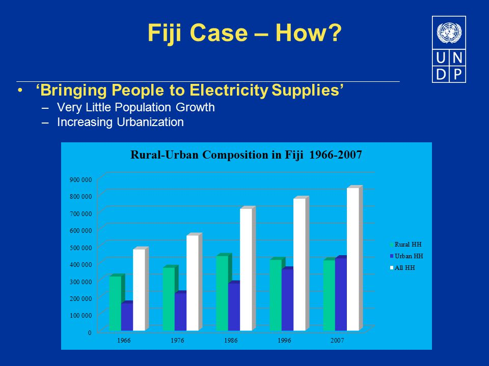 Fiji Case – How? 'Bringing People to Electricity Supplies' –Very Little Population Growth –Increasing Urbanization