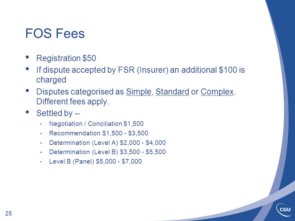 25 FOS Fees Registration $50 If dispute accepted by FSR (Insurer) an additional $100 is charged Disputes categorised as Simple, Standard or Complex.