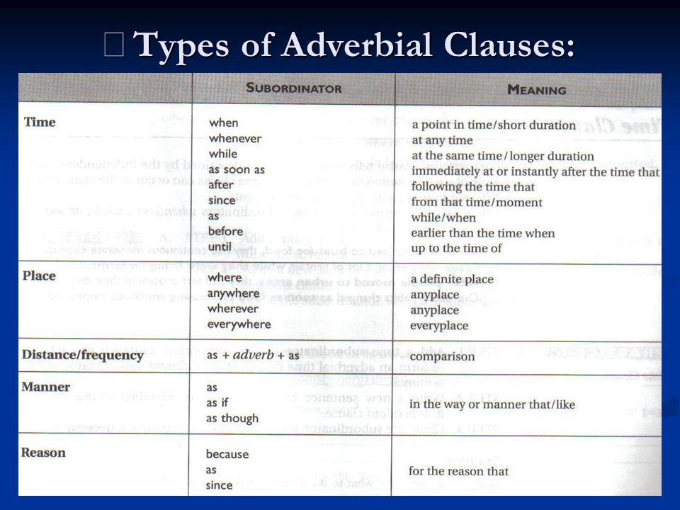 ※ Types of Adverbial Clauses: