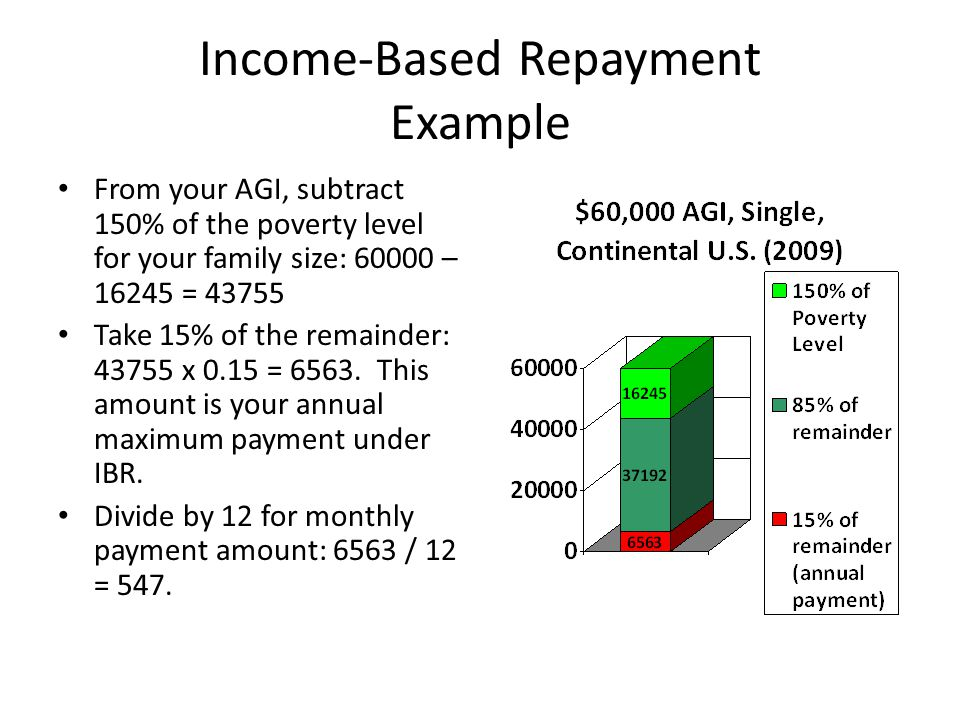 Income-Based Repayment Example From your AGI, subtract 150% of the poverty level for your family size: 60000 – 16245 = 43755 Take 15% of the remainder: 43755 x 0.15 = 6563.