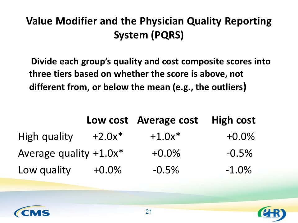21 Value Modifier and the Physician Quality Reporting System (PQRS) Divide each group's quality and cost composite scores into three tiers based on whether the score is above, not different from, or below the mean (e.g., the outliers ) Low cost Average cost High cost High quality +2.0x* +1.0x* +0.0% Average quality +1.0x* +0.0% -0.5% Low quality +0.0% -0.5% -1.0%