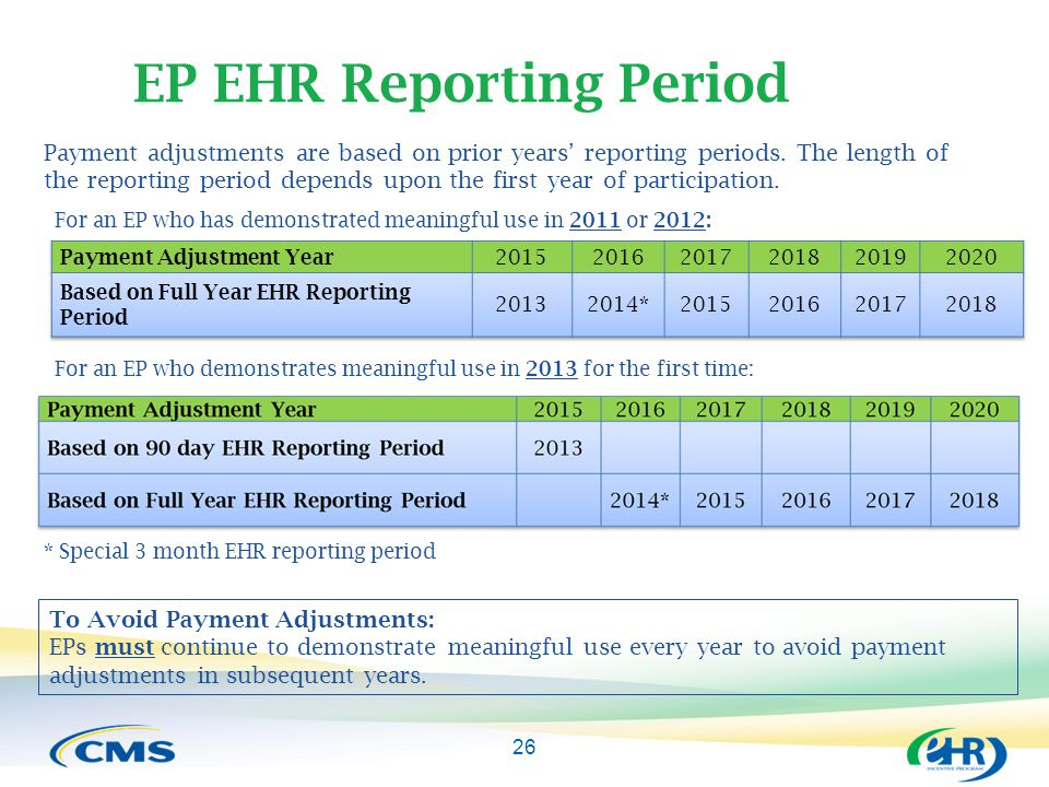 For an EP who has demonstrated meaningful use in 2011 or 2012: 26 Payment adjustments are based on prior years' reporting periods.