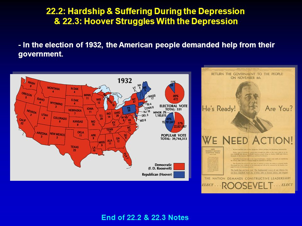 22.2: Hardship & Suffering During the Depression & 22.3: Hoover Struggles With the Depression - In the election of 1932, the American people demanded