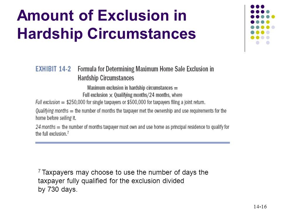 14-16 Amount of Exclusion in Hardship Circumstances 7 Taxpayers may choose to use the number of days the taxpayer fully qualified for the exclusion divided by 730 days.