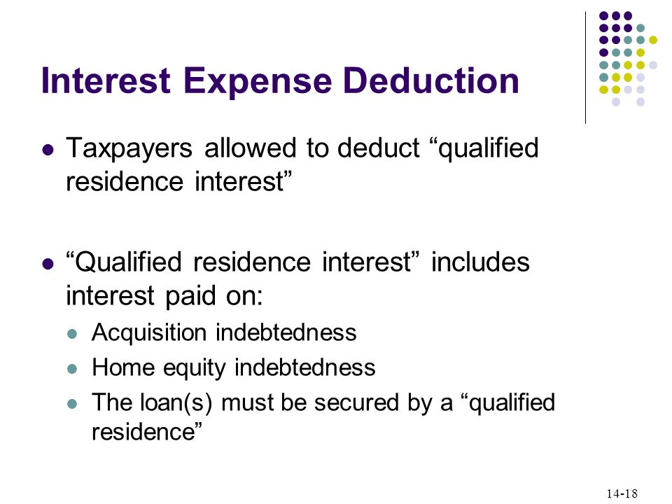 14-18 Interest Expense Deduction Taxpayers allowed to deduct qualified residence interest Qualified residence interest includes interest paid on: Acquisition indebtedness Home equity indebtedness The loan(s) must be secured by a qualified residence