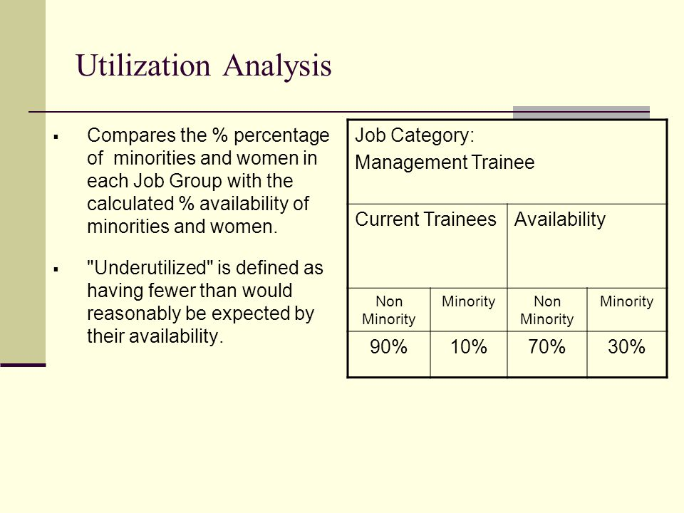 Utilization Analysis  Compares the % percentage of minorities and women in each Job Group with the calculated % availability of minorities and women.