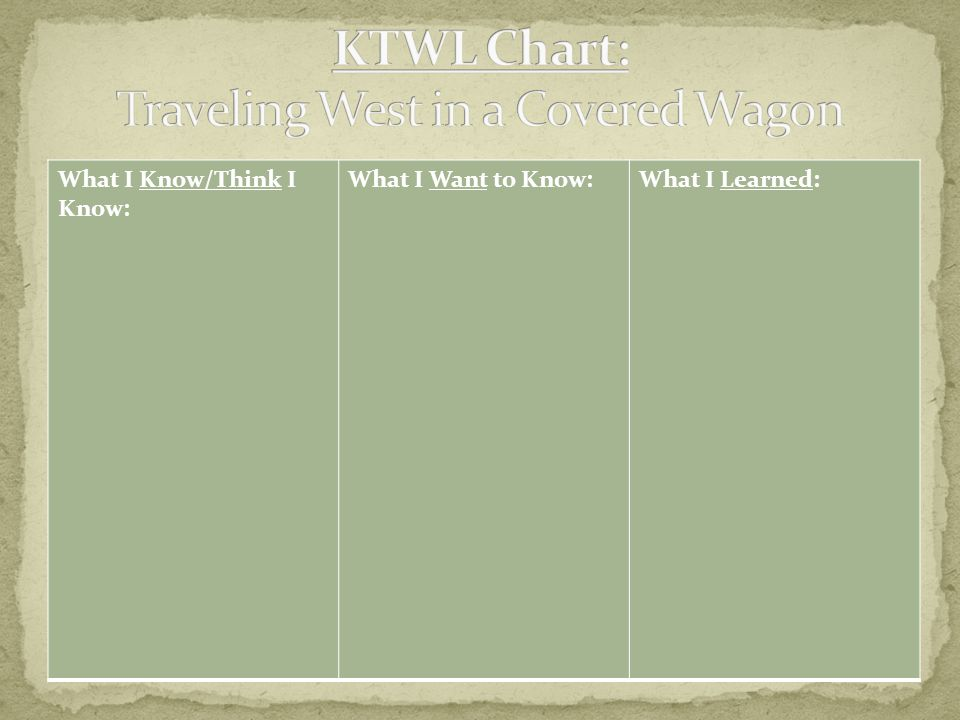Visit the following website and add any new information you learn to the last section of your KTWL Chart.