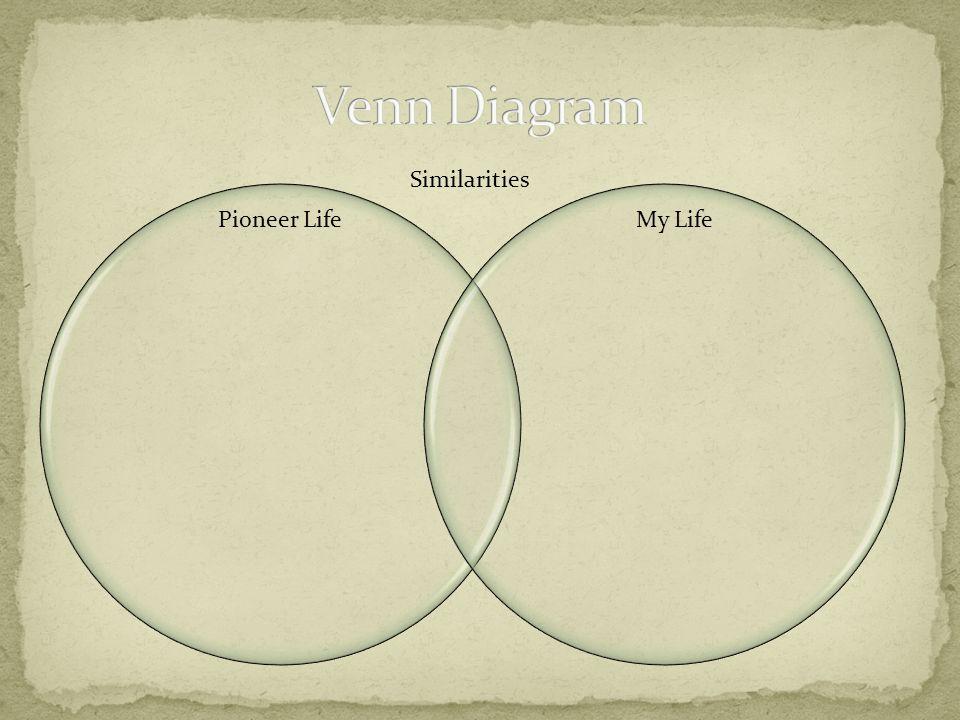Pioneer Life My Life Similarities