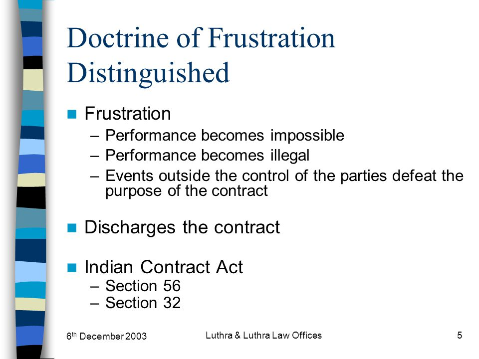 6 th December 2003 Luthra & Luthra Law Offices5 Doctrine of Frustration Distinguished Frustration –Performance becomes impossible –Performance becomes