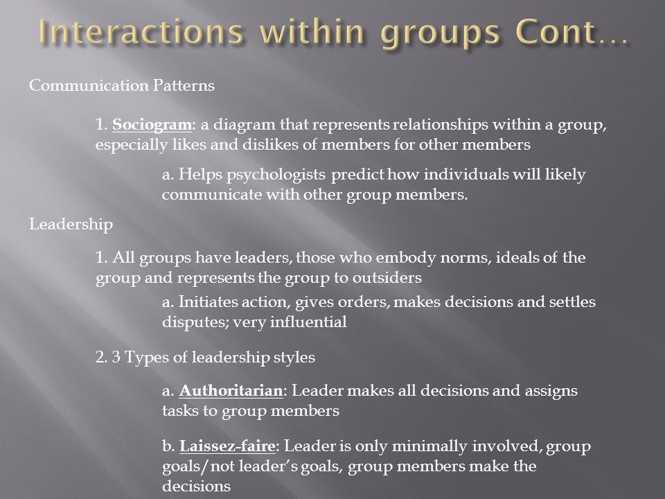 Communication Patterns 1.