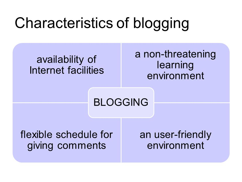 Characteristics of blogging availability of Internet facilities a non-threatening learning environment flexible schedule for giving comments an user-friendly environment BLOGGING