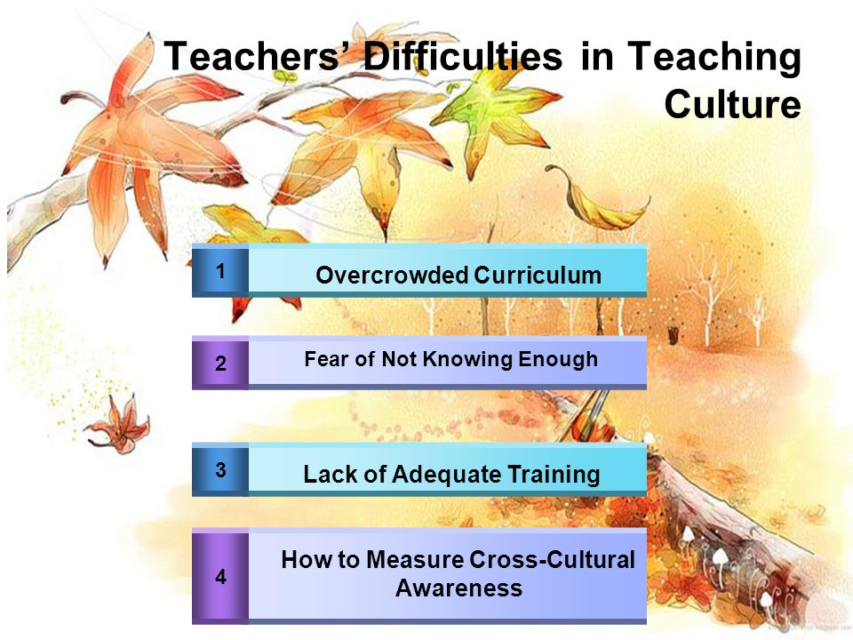 Teachers' Difficulties in Teaching Culture 1 Overcrowded Curriculum 2 Fear of Not Knowing Enough 3 Lack of Adequate Training 4 How to Measure Cross-Cultural Awareness
