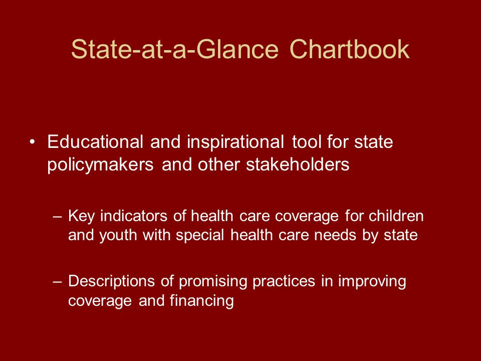 State-at-a-Glance Chartbook Educational and inspirational tool for state policymakers and other stakeholders –Key indicators of health care coverage for children and youth with special health care needs by state –Descriptions of promising practices in improving coverage and financing