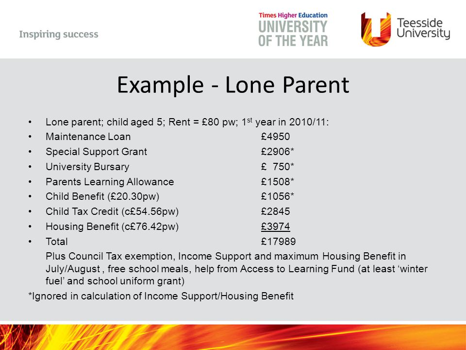 Example - Lone Parent Lone parent; child aged 5; Rent = £80 pw; 1 st year in 2010/11: Maintenance Loan£4950 Special Support Grant£2906* University Bursary£ 750* Parents Learning Allowance£1508* Child Benefit (£20.30pw)£1056* Child Tax Credit (c£54.56pw)£2845 Housing Benefit (c£76.42pw)£3974 Total£17989 Plus Council Tax exemption, Income Support and maximum Housing Benefit in July/August, free school meals, help from Access to Learning Fund (at least 'winter fuel' and school uniform grant) *Ignored in calculation of Income Support/Housing Benefit
