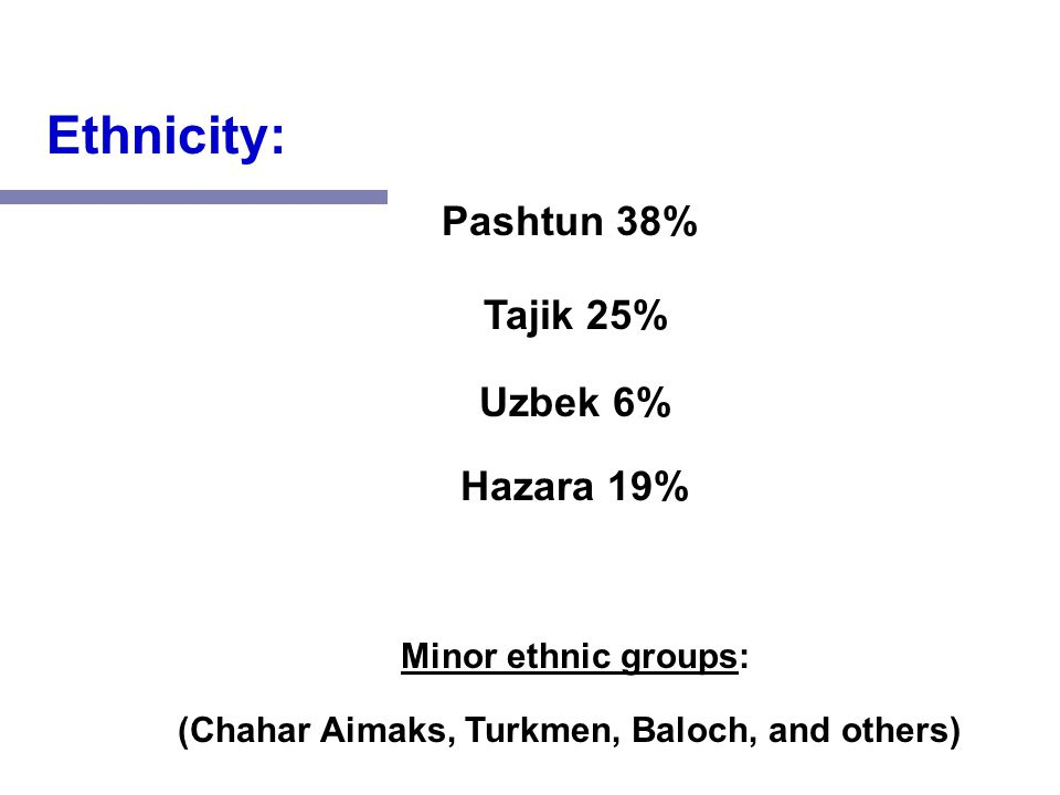 Pashtun 38% Tajik 25% Uzbek 6% Hazara 19% Minor ethnic groups: (Chahar Aimaks, Turkmen, Baloch, and others) Ethnicity: