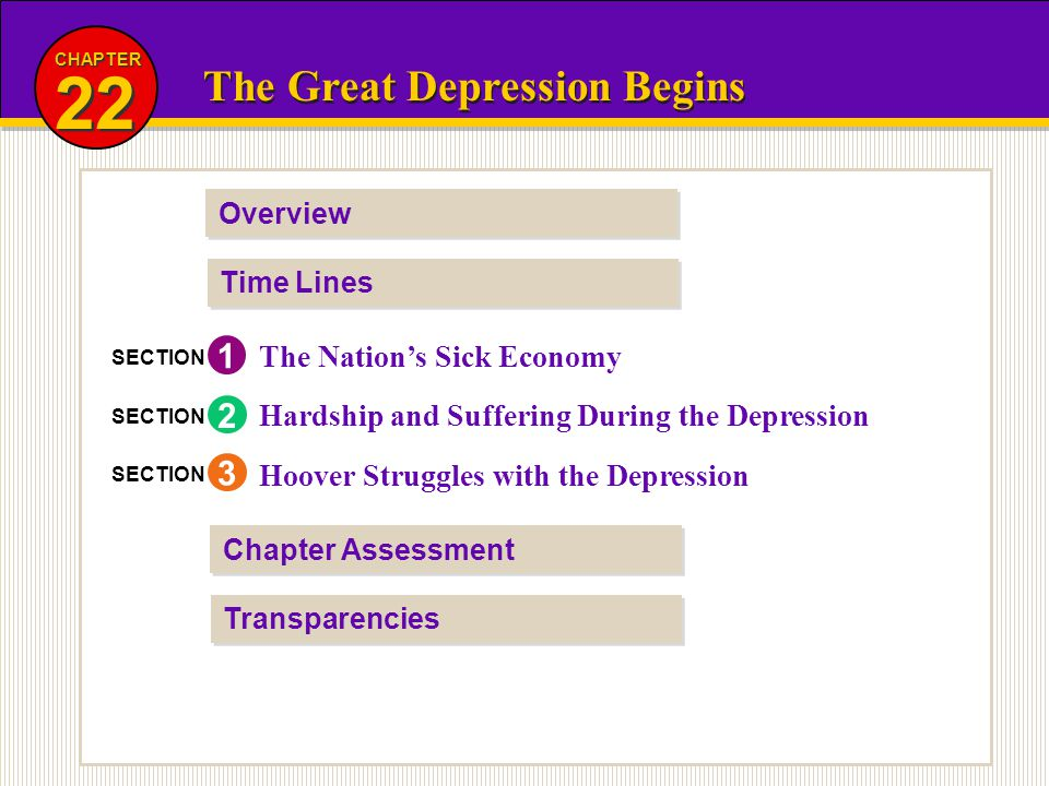 The Great Depression Begins 22 CHAPTER Overview Time Lines Transparencies Chapter Assessment The Nation's Sick Economy Hardship and Suffering During the Depression Hoover Struggles with the Depression SECTION 1 2 3