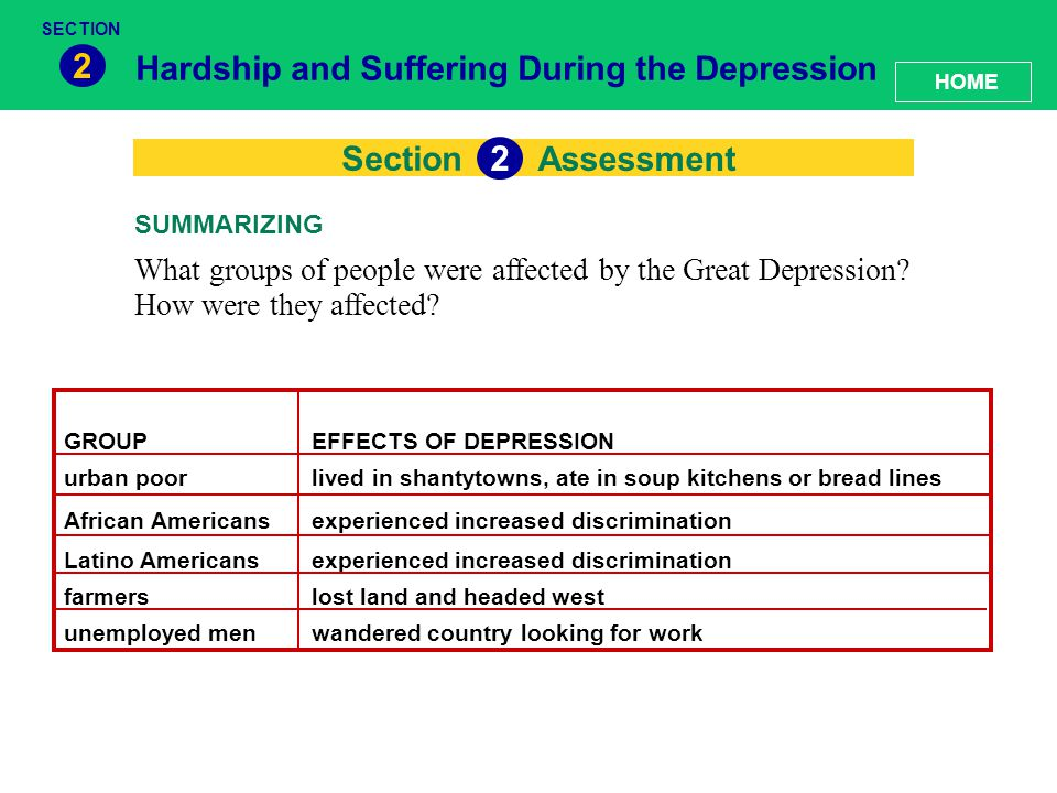 Hardship and Suffering During the Depression 2 Section Assessment 2 What groups of people were affected by the Great Depression.