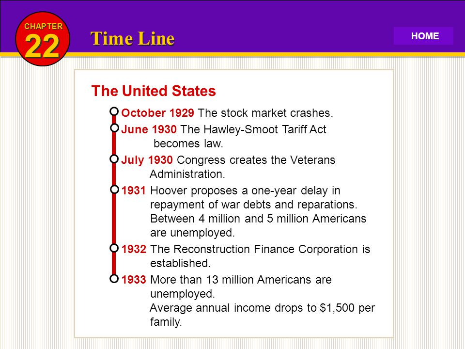Time Line 22 CHAPTER The United States HOME June 1930 The Hawley-Smoot Tariff Act becomes law.