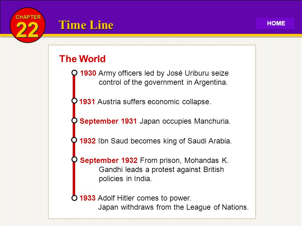 Time Line 22 CHAPTER The World HOME 1931 Austria suffers economic collapse.